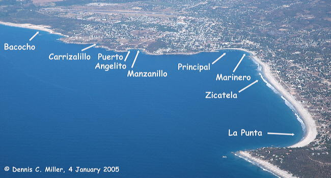 Puerto Escondido beaches